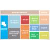 郑州哪里有培训幼师技能的地方