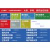 海门有日语培训吗 海门日语口语培训 海门学日语多少钱